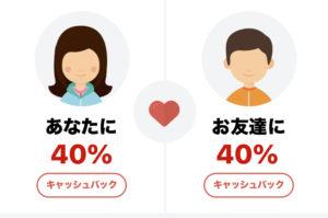 40%キャッシュバック